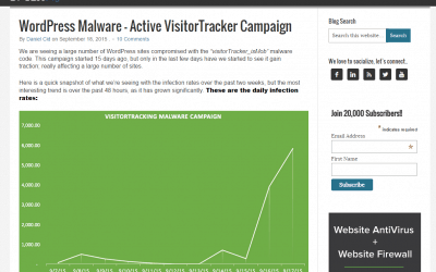 WordPress malware – mantenha seu site atualizado