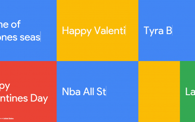 Descubra os termos mais buscados no Google